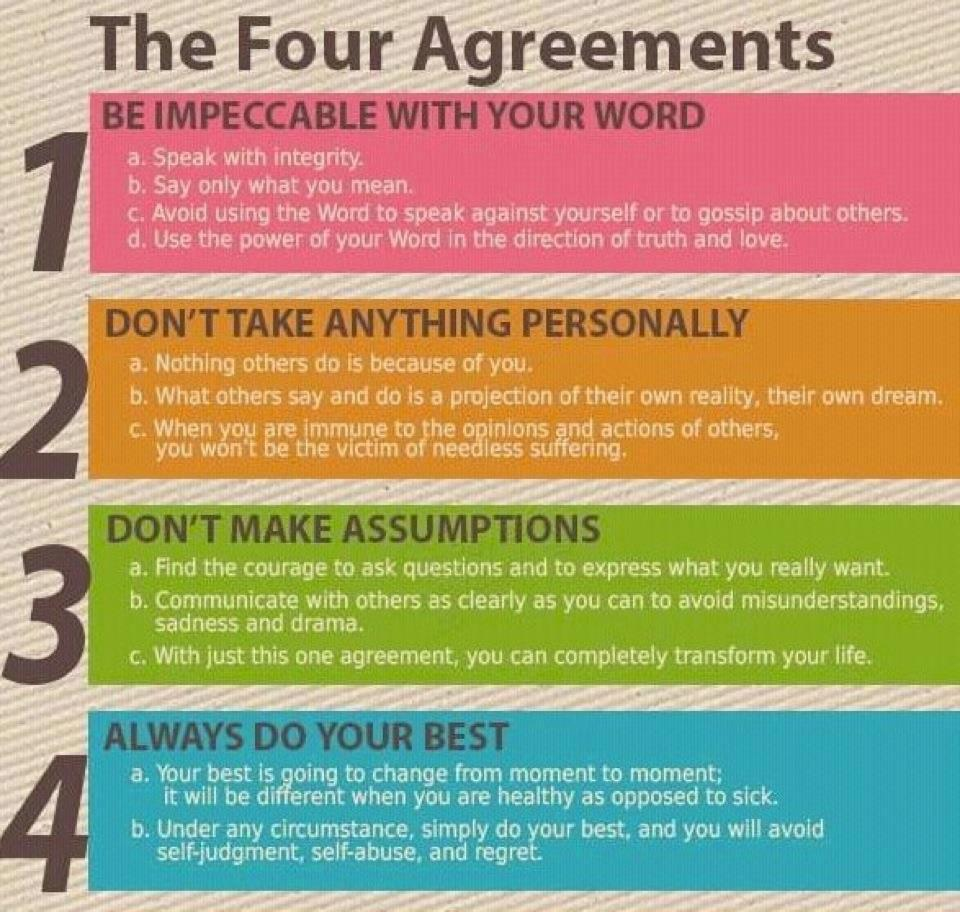 four agreement In the four agreements, bestselling author don miguel ruiz reveals the source of self-limiting beliefs that rob us of joy and create needless suffering.